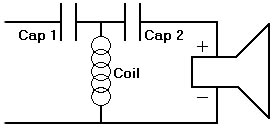High Pass