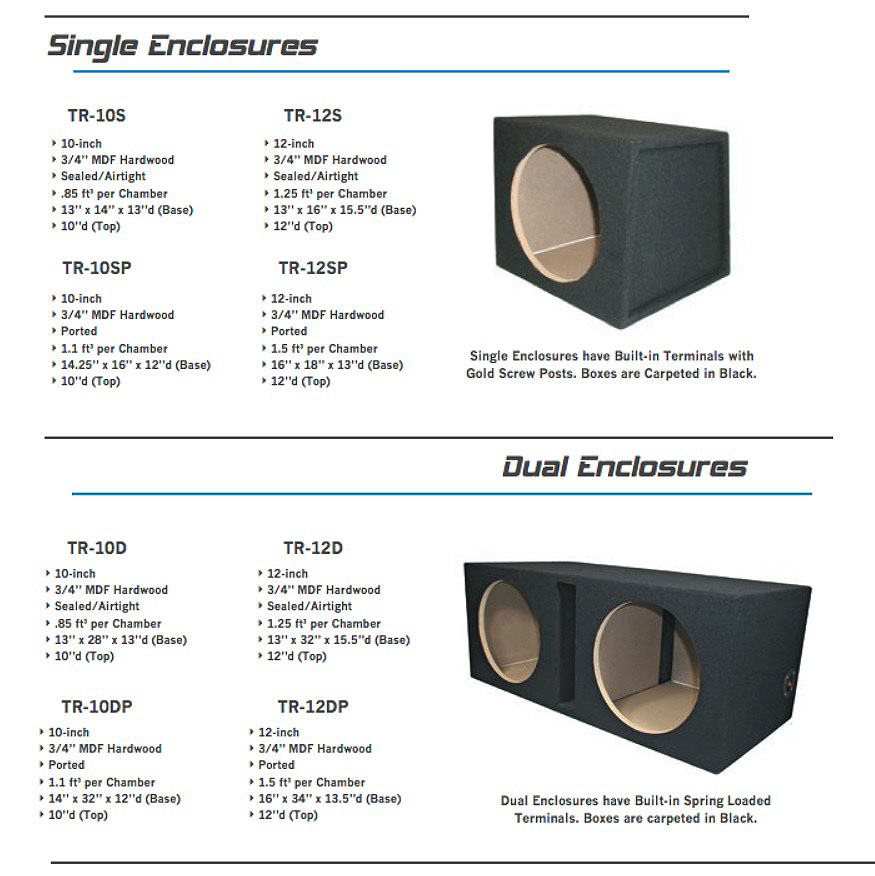 Unloaded Speaker Cabinets - Ported and Sealed